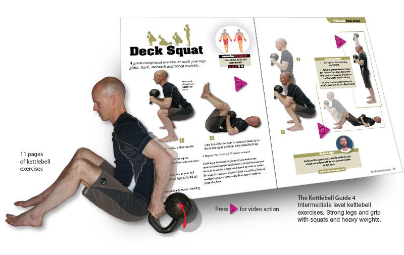 kettlebell guide 2, more warm ups, suitcase lift, triceps raise, figure 8 around legs, squat press, stiff leg deadlift, swing snatch, around body
